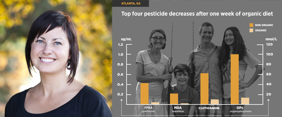 Headshot of Kendra Klein, senior staff scientist, and chart showing significant drop in pesticides.